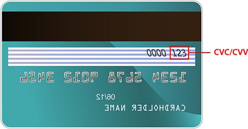 Kody CVC i CVV kart płatniczych - gdzie ich szukać